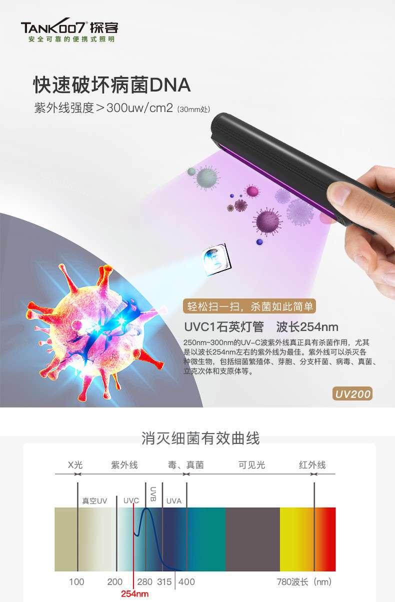 UV200便携消毒灯_04.jpg