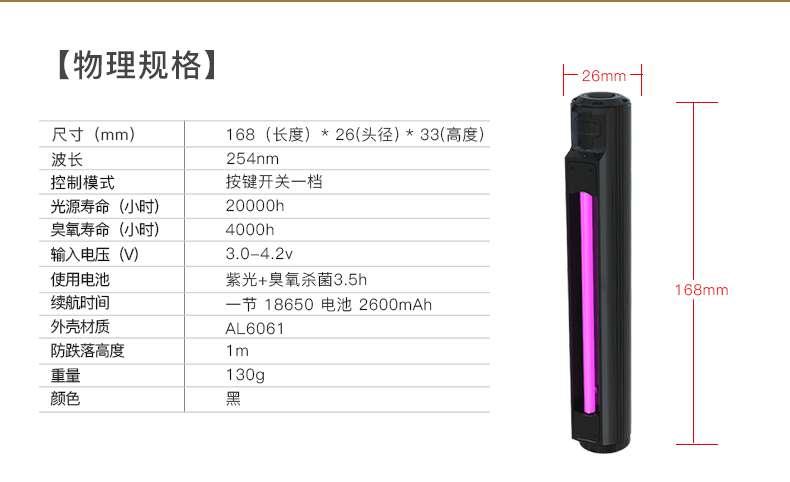 UV200便携消毒灯_19.jpg