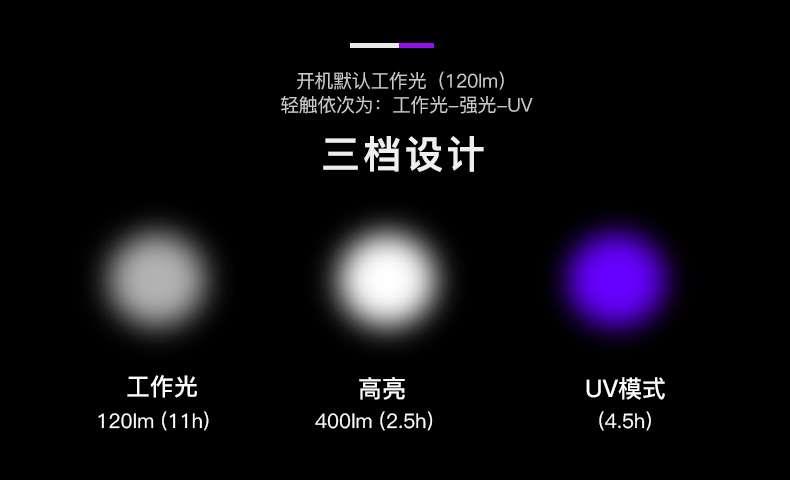 UV122中文详情_03.jpg