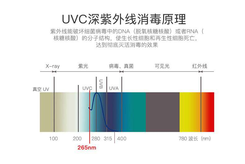 UV300中文介绍_07.jpg