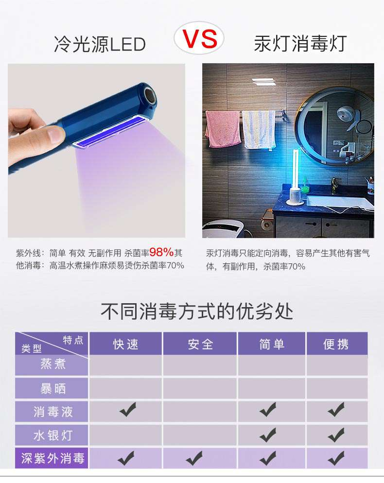 UV300中文介绍_09.jpg